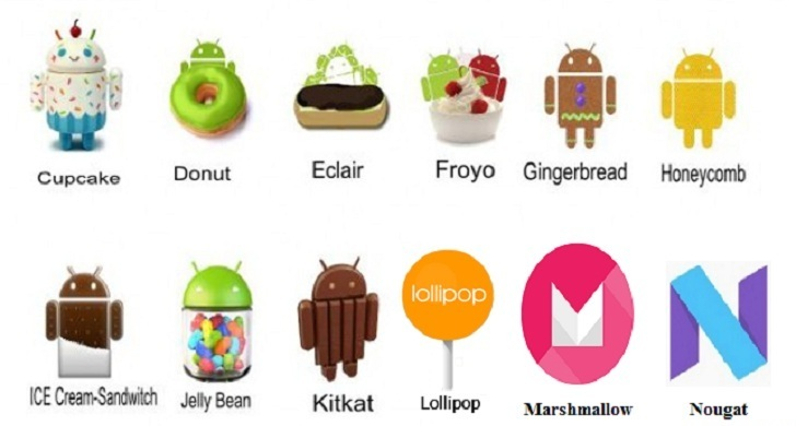 Android Versions History