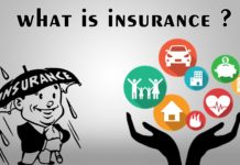 What is Insurance in Hindi