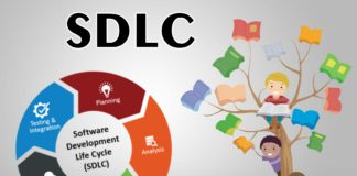 What is SDLC